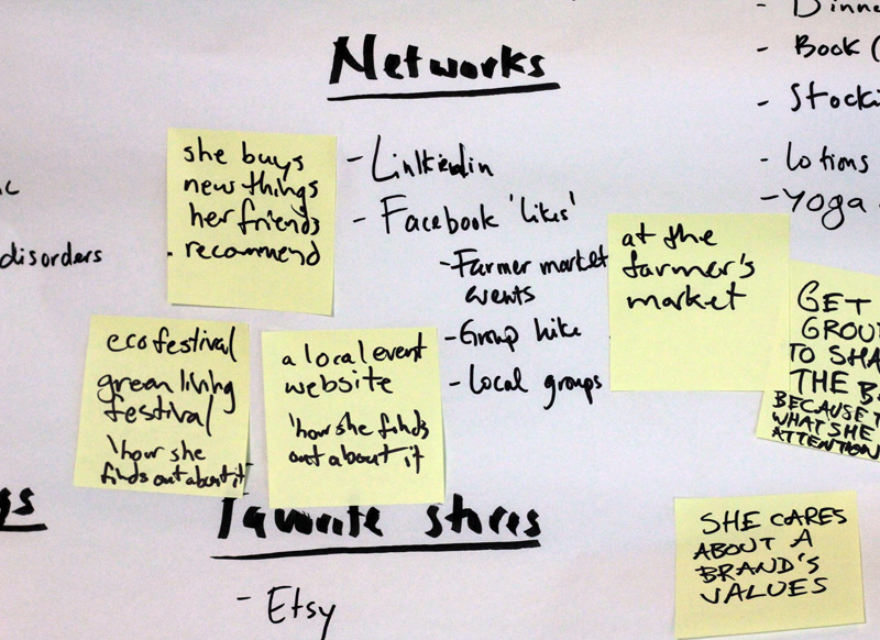 customer_portrait_networks