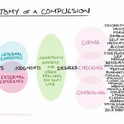 ehab_anatomy_of_a_compulsion_titled