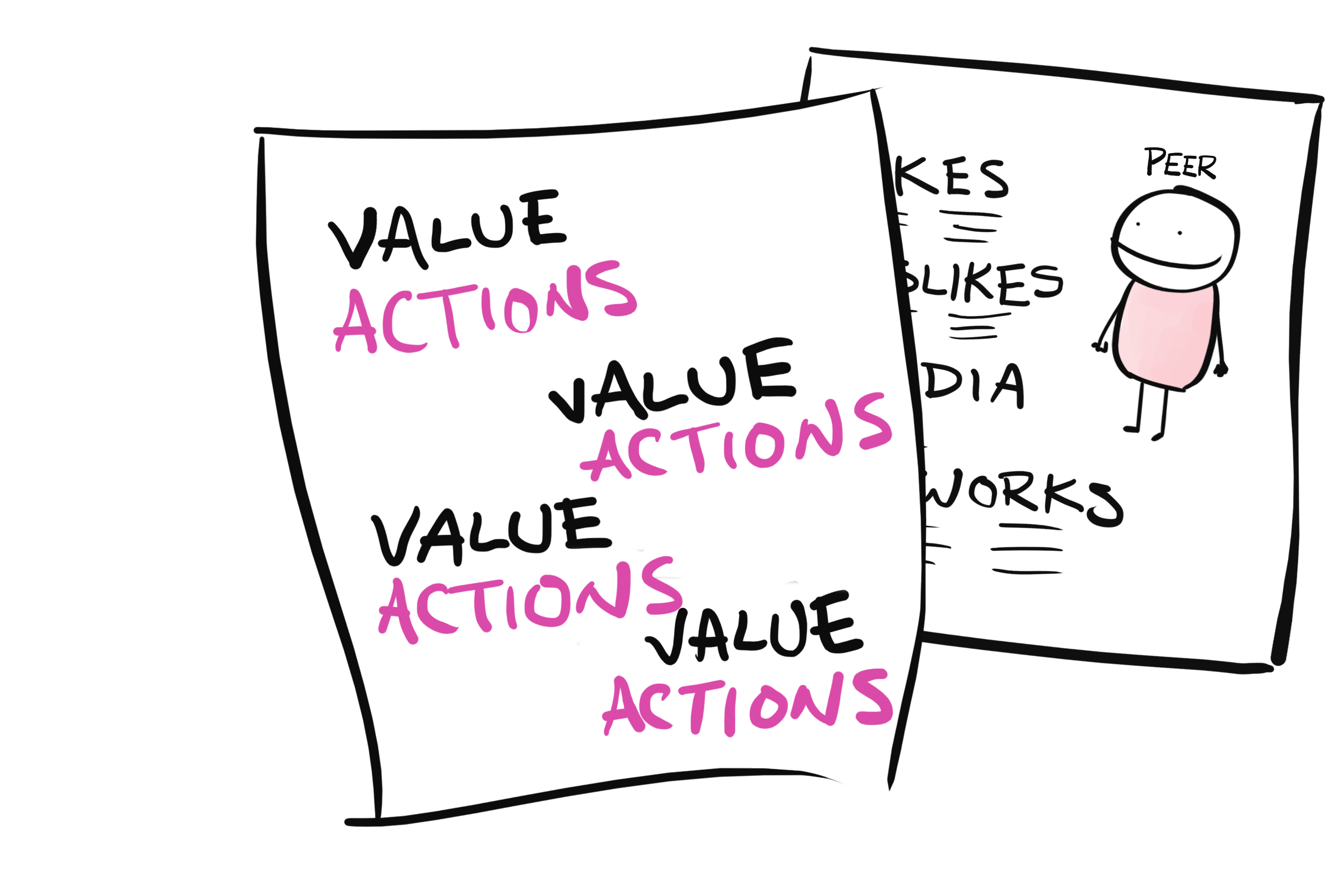 you_engagement_audience_values_actions_peer_profile