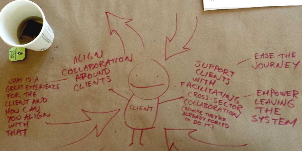 ehab_customer_center_paper_mental_health_system