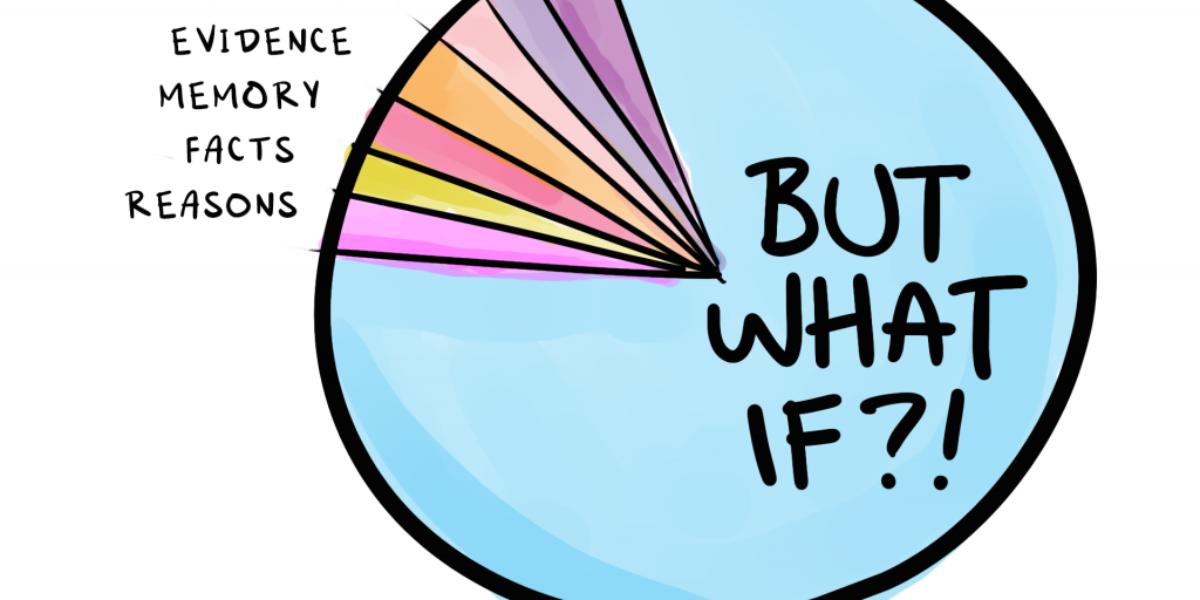 EHAB CBT evidence vs WHAT IF piechart
